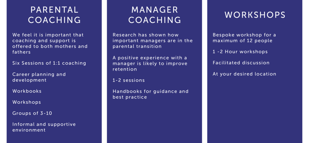 COACHING STRUCTURE Beingworks