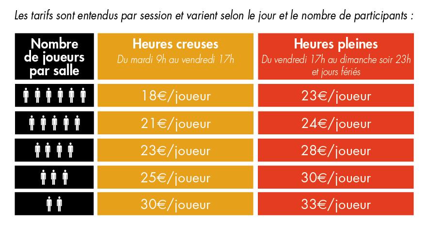 """Ces tarifs sont valables pour les salles """"Vaudou"""" et """"De l'autre côté du miroir"""", retrouvez nos tarifs pour """"Nautilus"""" sur une autre page de notre site."""