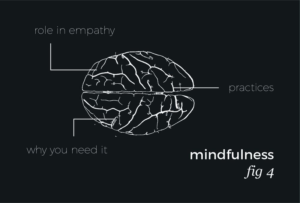 Mindfulness@4x-100.jpg