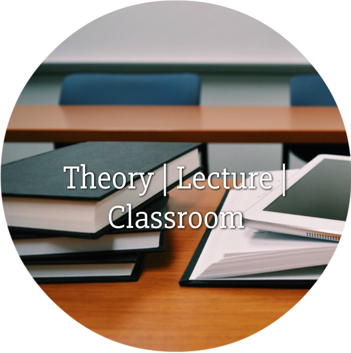 Performed by a Licensed Instructor and is accompanied with the use of books, periodicals, visual aids, and PowerPoint presentations
