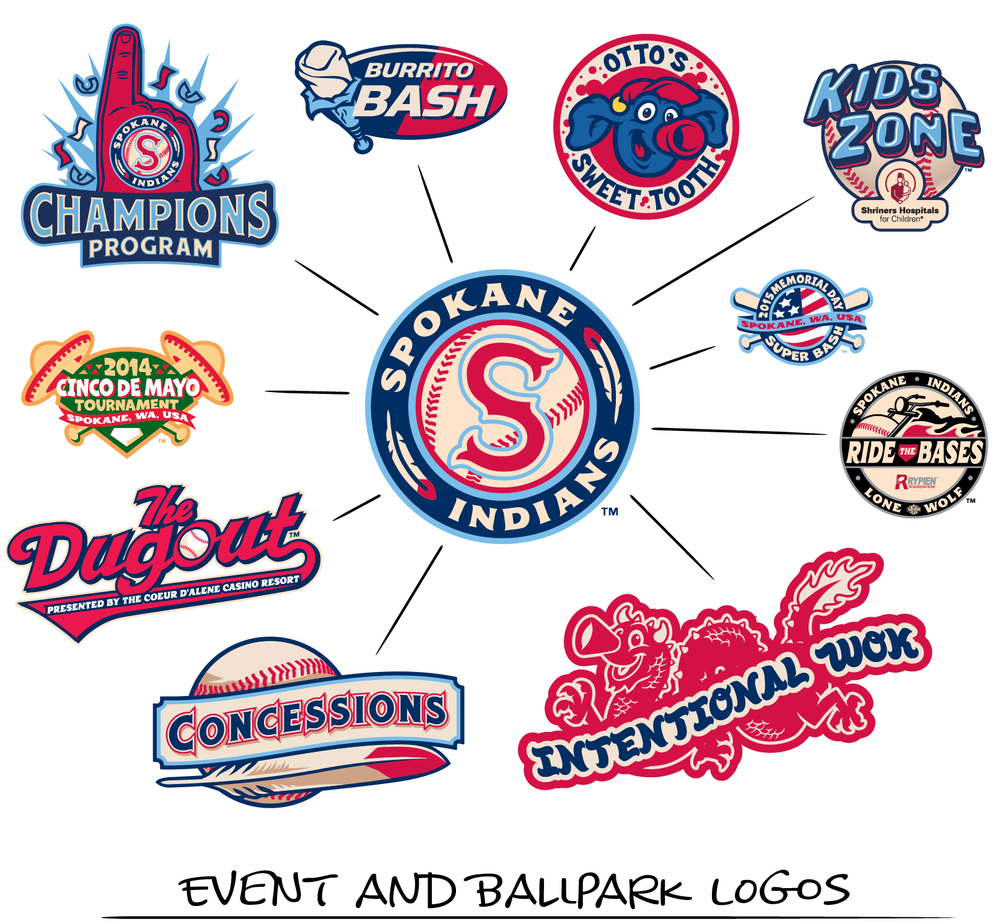 Spokane-3-BallparkMagic_BallparkSignage-2.png