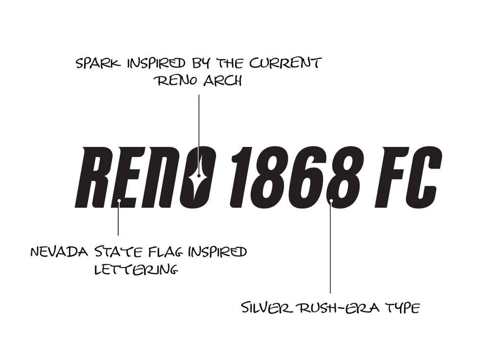 Reno1868FC-2-Identity_Concepts-8.png