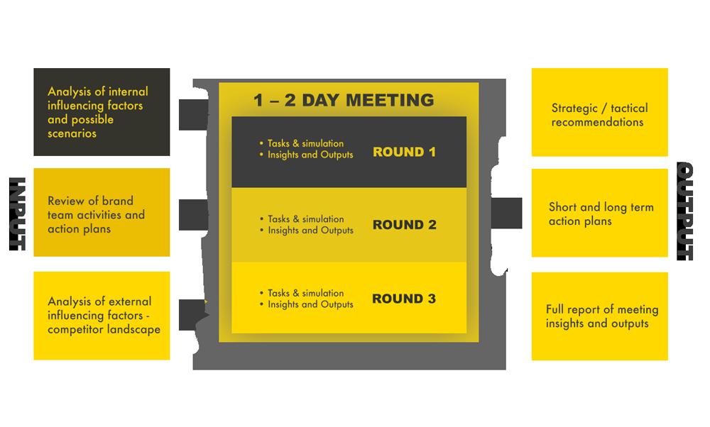 Wargaming-workshop-overview_2.png