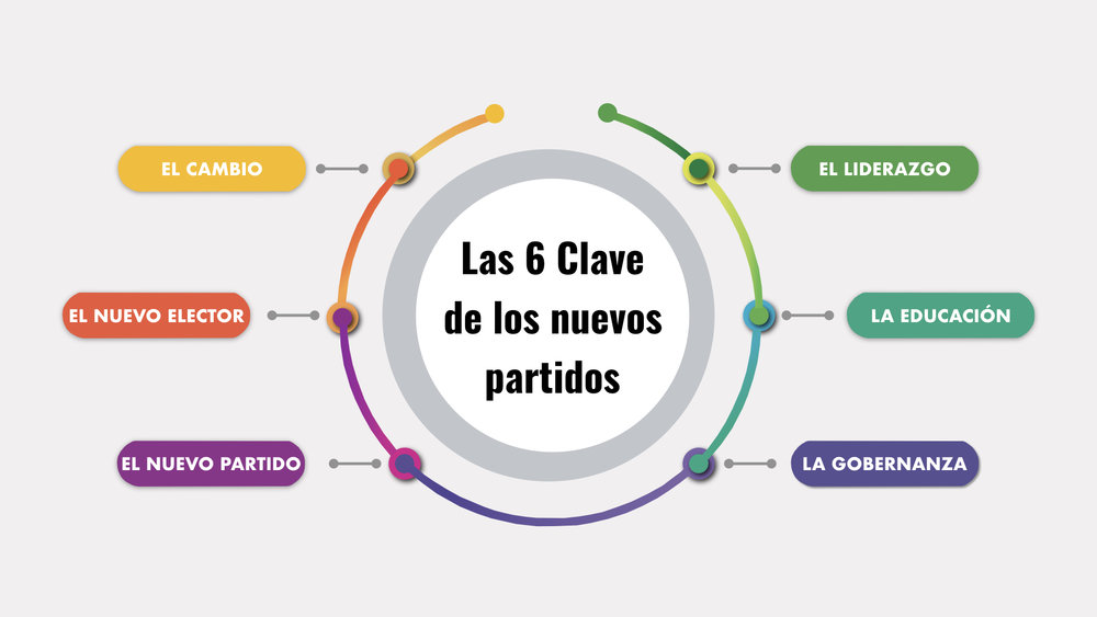 GRAFICO 6 CLAVE LA NUEVA POLITICA.001.jpeg.001.jpeg
