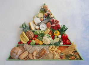 balanced-diet-image-300x221.jpg