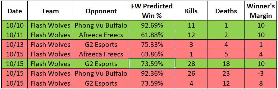 FWrecord.PNG