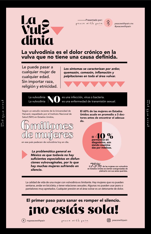 Infografíapeacewithpain.jpg