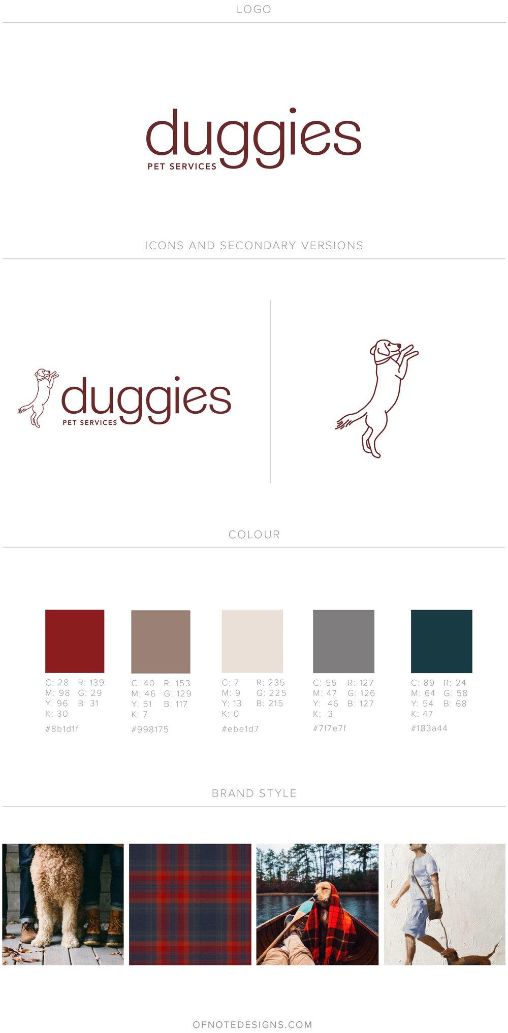 Brand Summary_Duggies Pet Services.jpg
