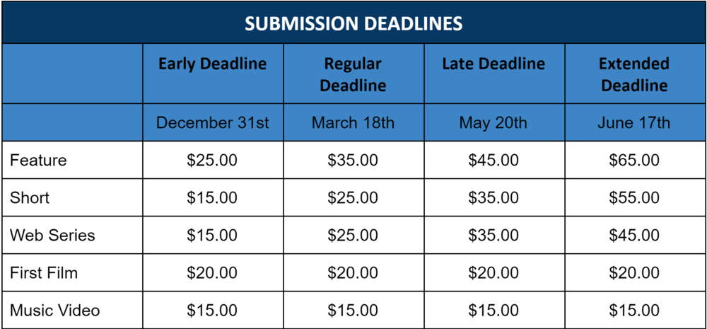 submission deadlines.PNG