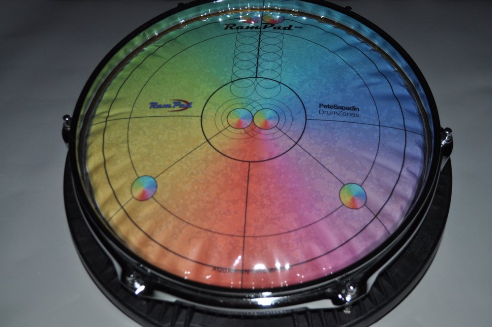 Rainbow RamPad Pro.JPG