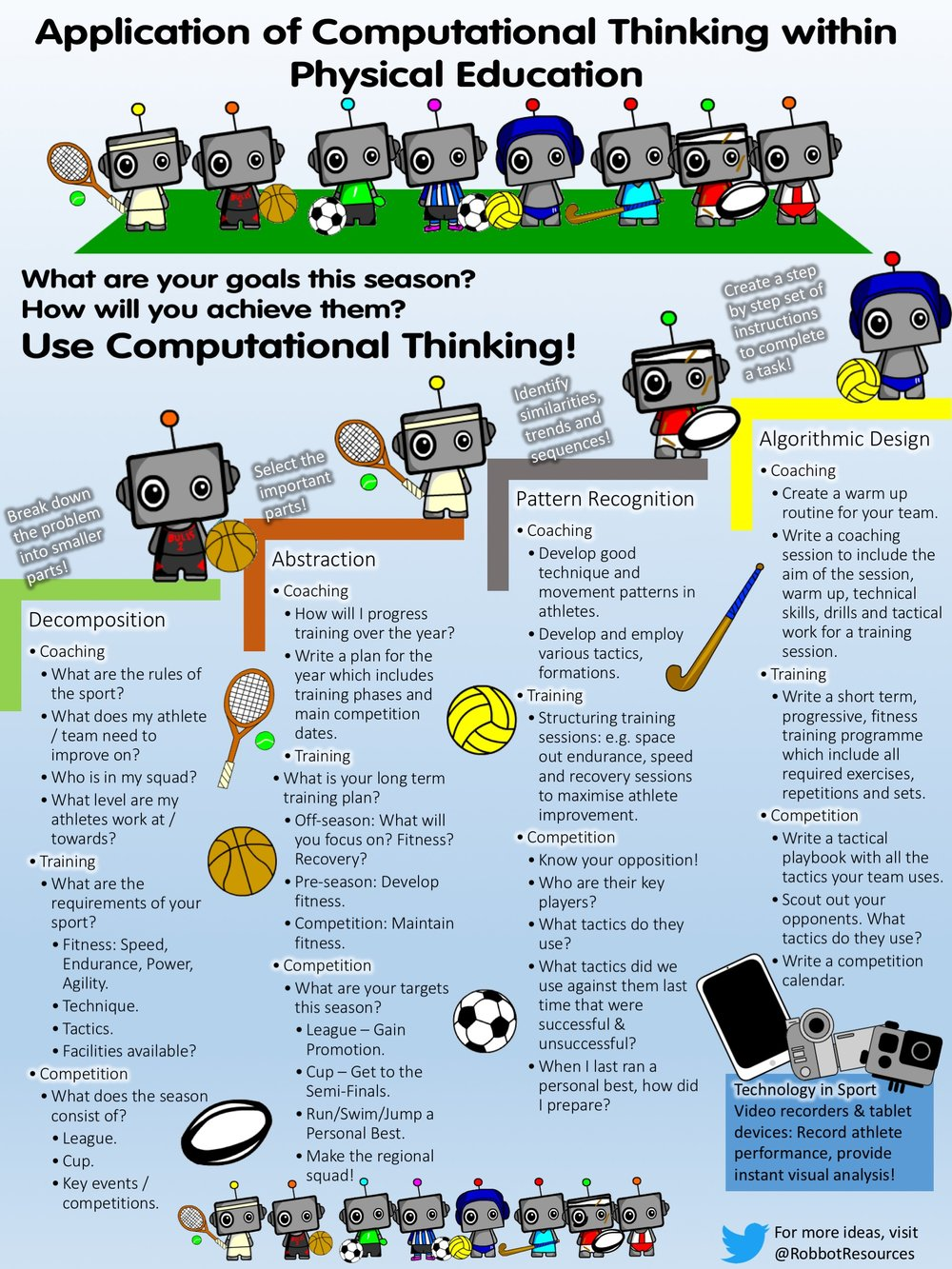 Download for free here:  https://www.tes.com/teaching-resource/computational-thinking-poster-physical-education-11728757