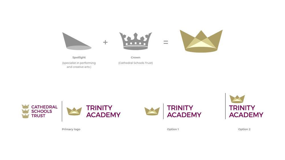 Trinity Academy4.jpg