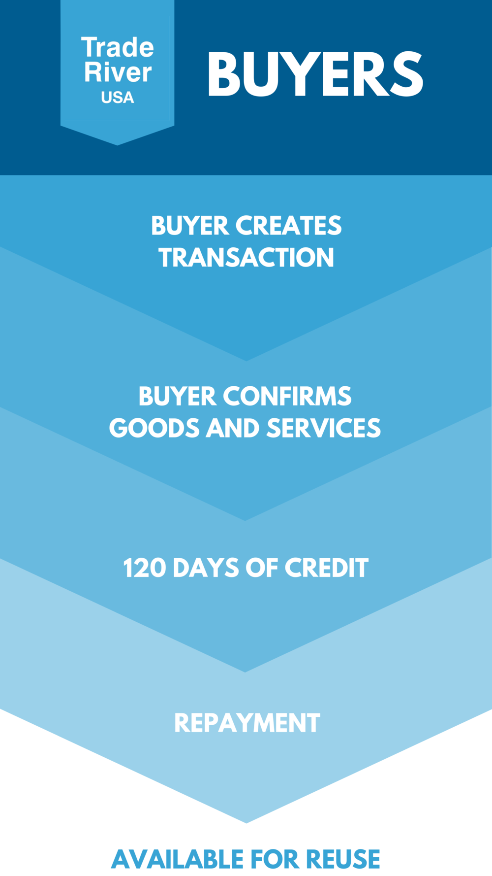 TRUSA Buyers_Sellers_Partners (4).png