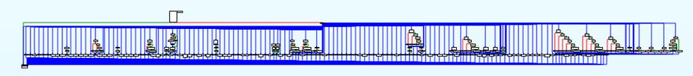 Figure 4: Command line parsing function