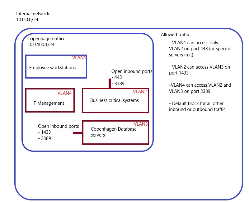 003_segmented_network_example1 (002).jpg