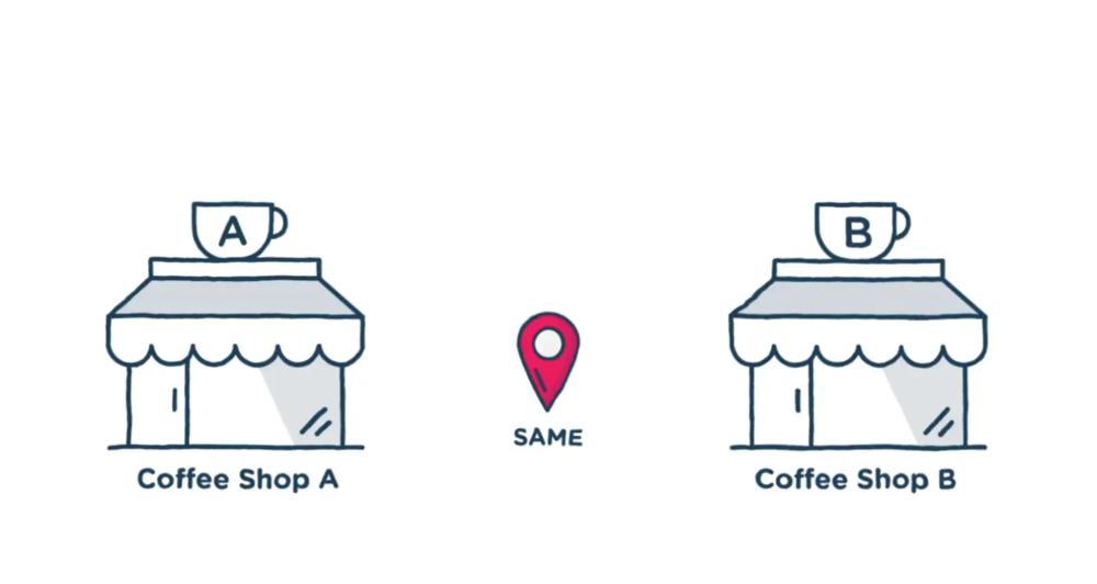 Same coffee, same shop