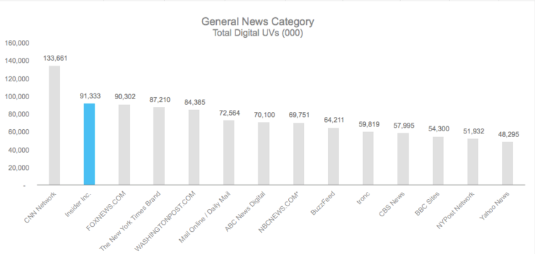 comscore_general news.png
