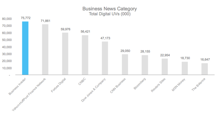 comscore_business news.png