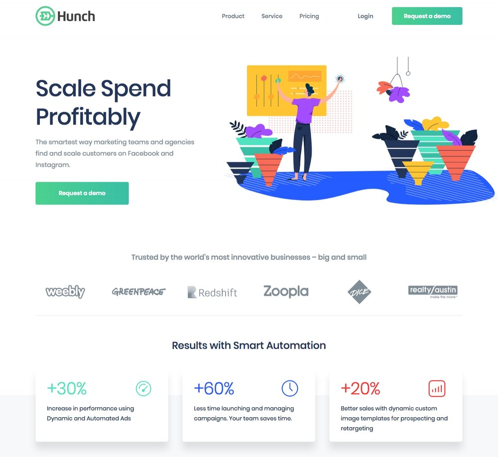 top landing page design examples.