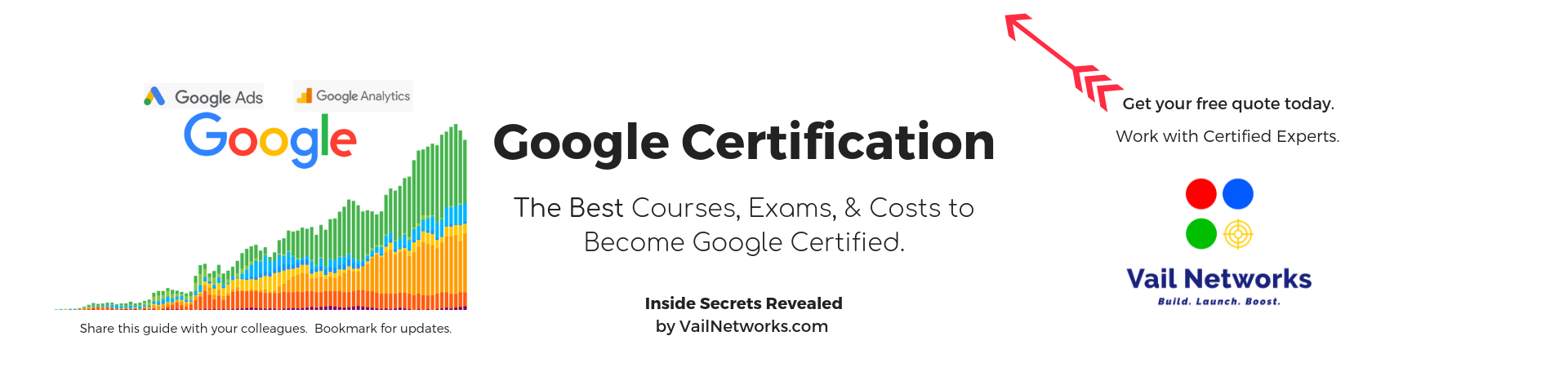 Google Certification Best Courses Exams Training To Become