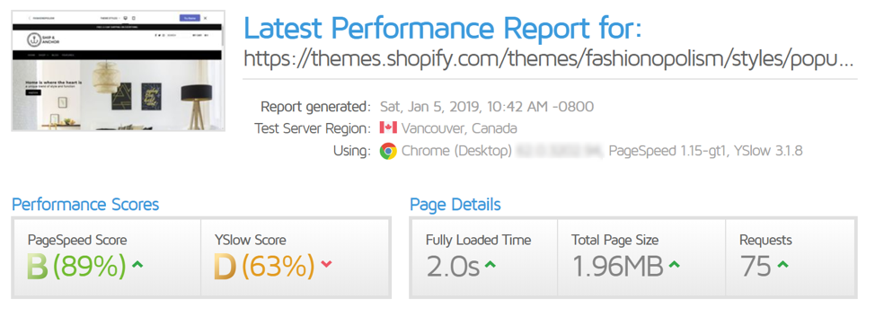 how to test shopify website speed.