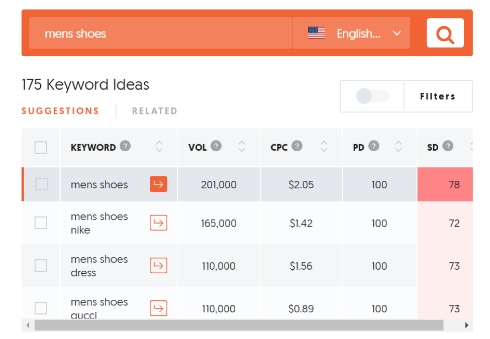 keyword research for woocommerce site. by vailnetworks.com