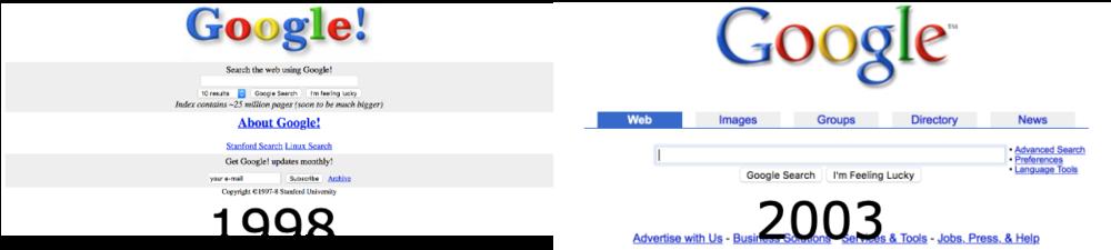 Website development improvement google