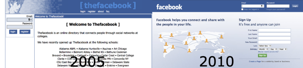 Website development improvement Facebook