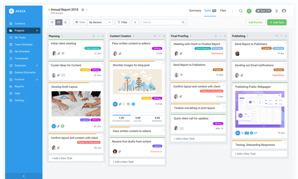 Website development Project Management Software Avaza