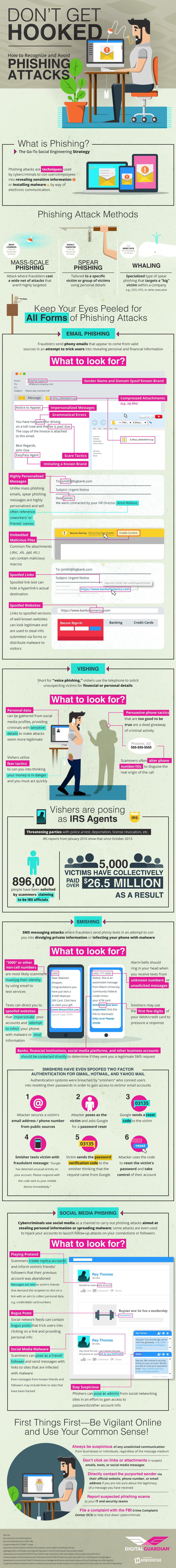 privacyguard-phishing-attacks-infographic.jpg