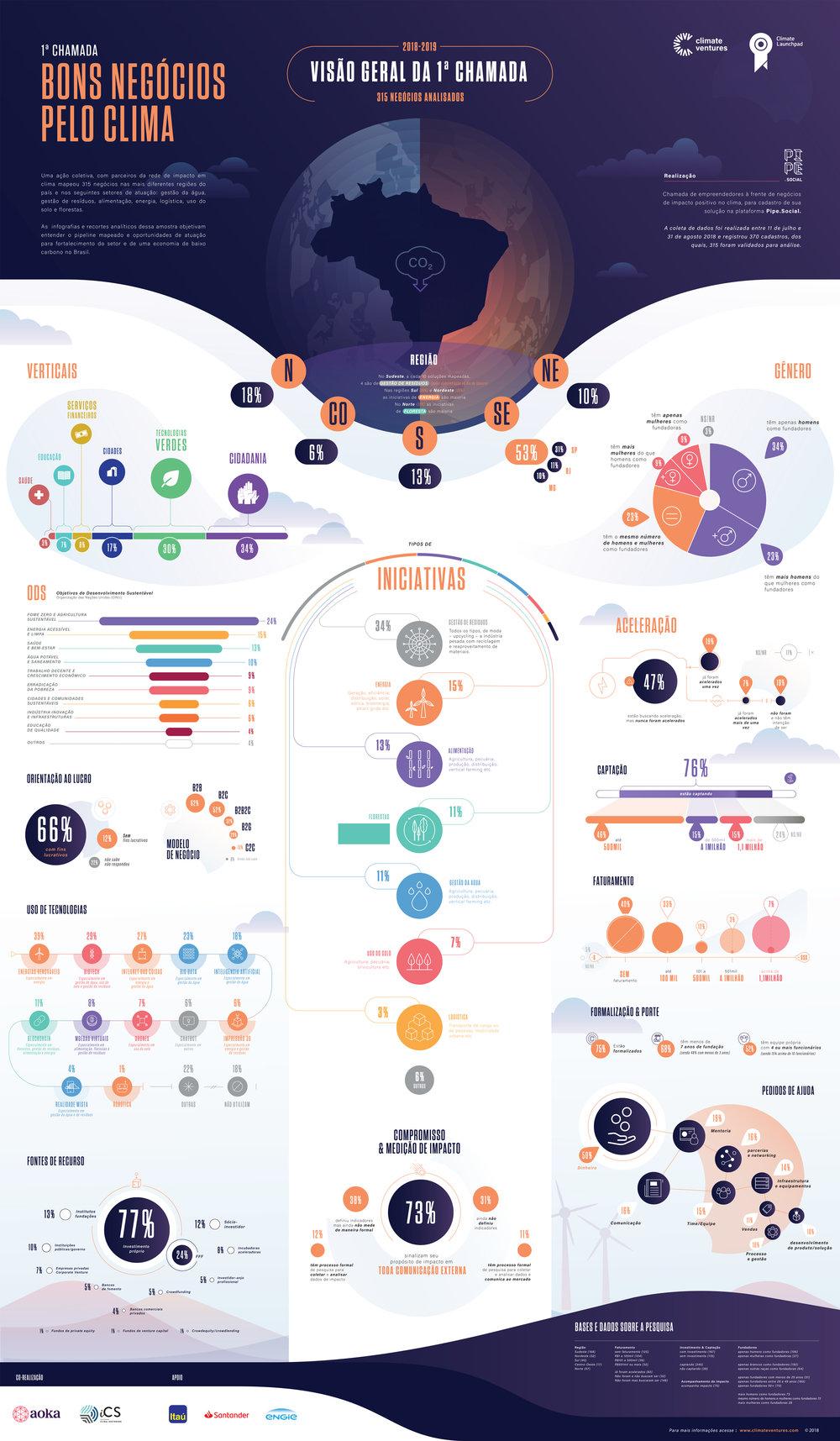 Chamada_Infografico.jpg