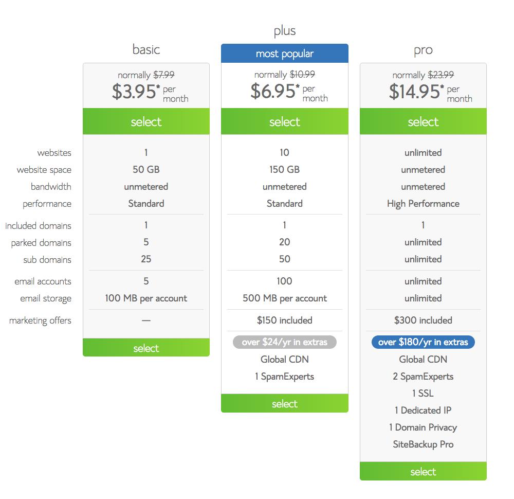 shared-hosting-plans