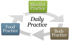 daily-practice-chevron-1