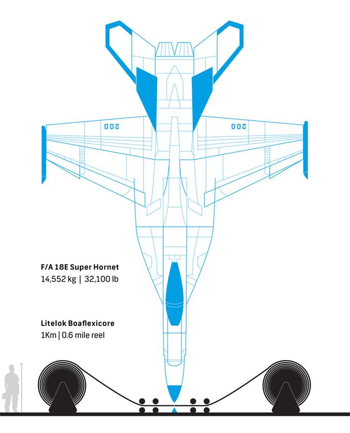 F / A-18E Super Hornet gegen Litelok Silver