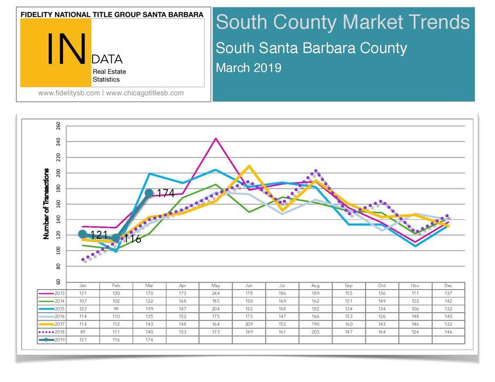 Market Trends Flyer 2019-page-001.jpg