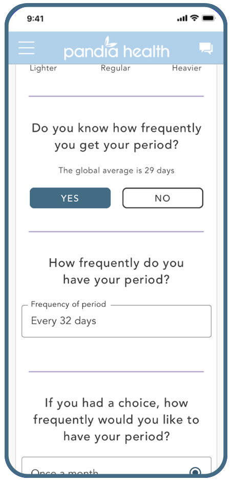 Suggested design for the period frequency question