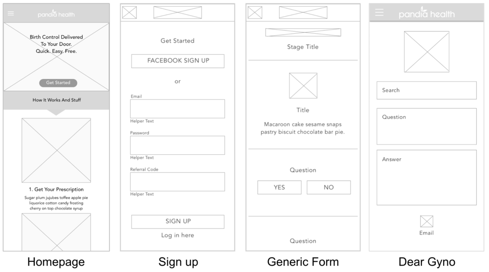 _pandia-low-fidelity-wireframes.png