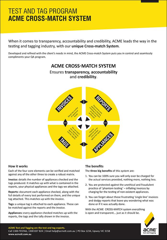 ACME Cross match system.jpg