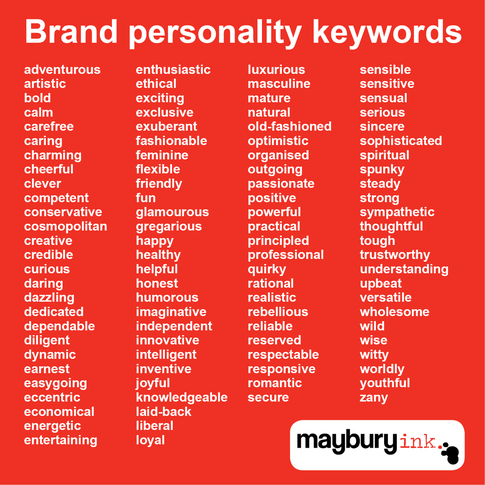 Brand personality graphic_Maybury Ink.png