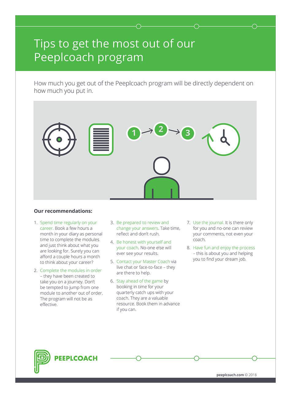 Peeplcoach-information-sheets-graphic-design-3.jpg