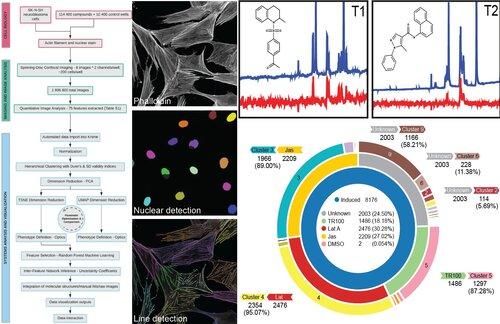 Drug+Discovery-1.jpg