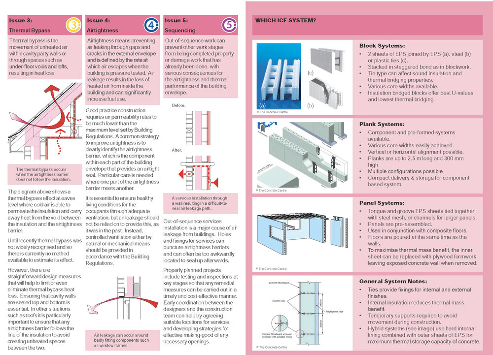 Pages from SP_BLCH_ICF_1-2.jpg
