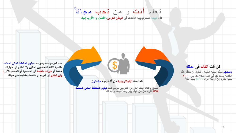 موسوعات دبلوم المخطط المالي المعتمد