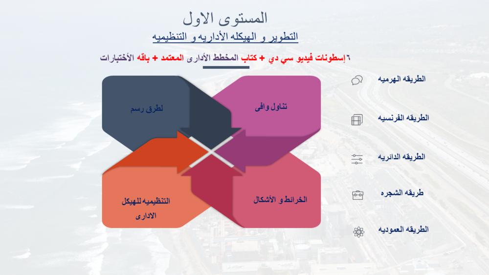 موسوعات دبلوم المخطط الأدارى المعتمد