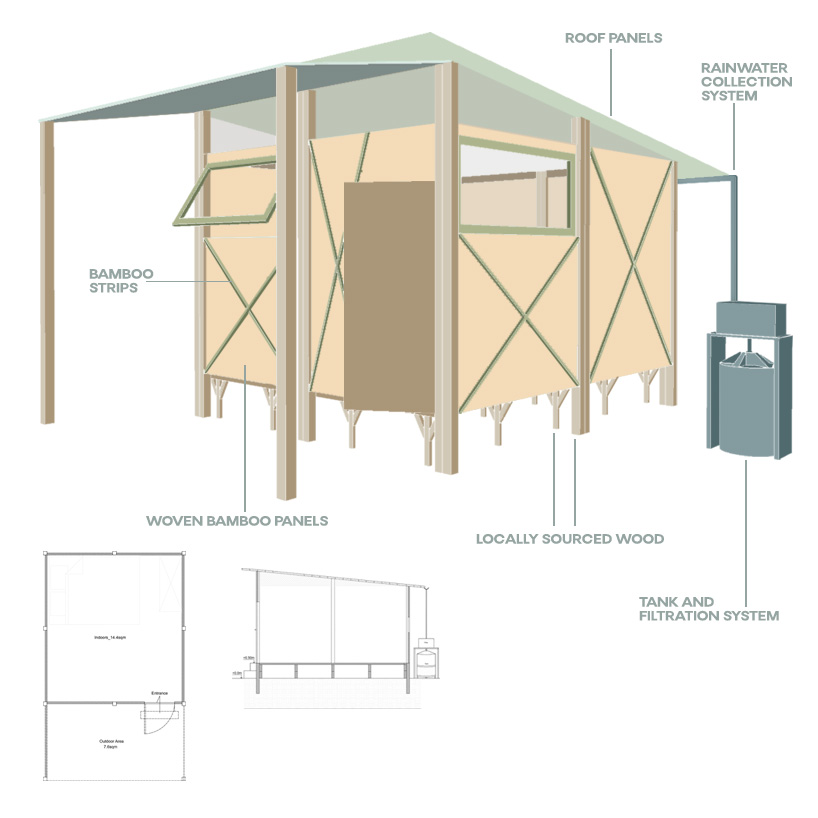 12_One shelter costs 700USD and includes all electrical fittings and a water catchment system.jpg