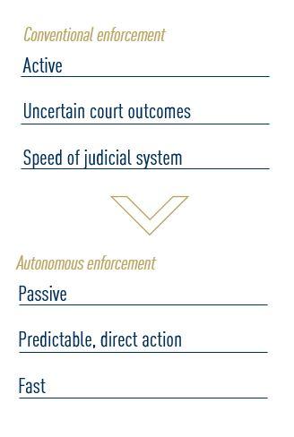 Conventional vs Autonomous Enforcement.JPG