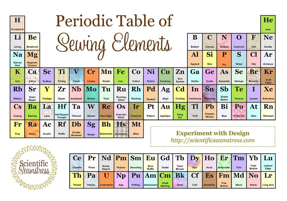PeriodicTableSewing.jpeg