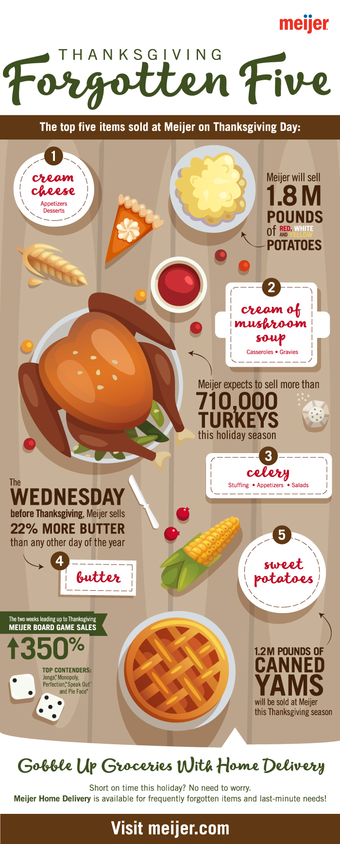 Meijer 2017 Turkey Infographic.jpg