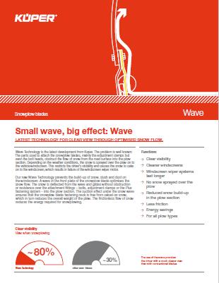 Kuper WAVE Tech.PNG