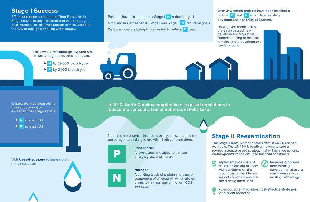 UNRBA - Infographic-02.jpg